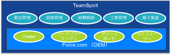 teamspirit-forcecom.png