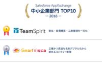 Salesforce 20th Anniversary 2018年 最も売れたAppExchange アプリTOP10で、チームスピリットが部門1位を獲得しました!