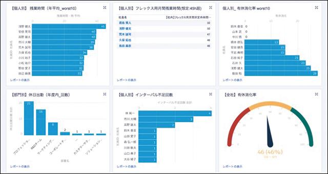 日本人材ニュースにTeamSpiritに関する記事が掲載されました。