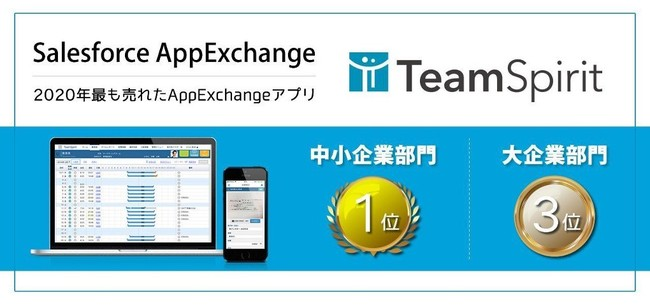 「2020年もっとも売れた Salesforce AppExchangeアプリ」 TeamSpiritが中小企業部門1位を獲得
