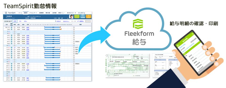 Fleekform 給与 for TeamSpirit